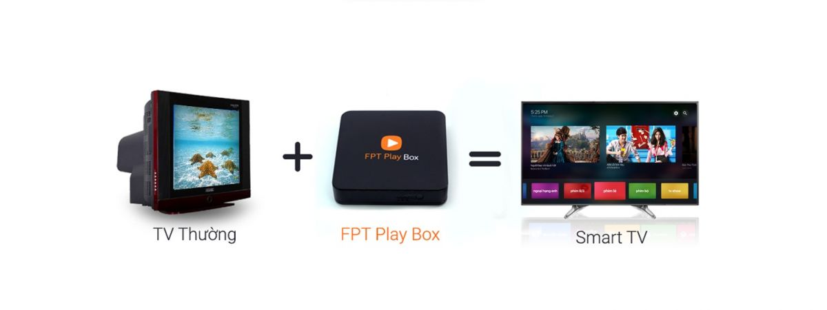 fpt play box 2017